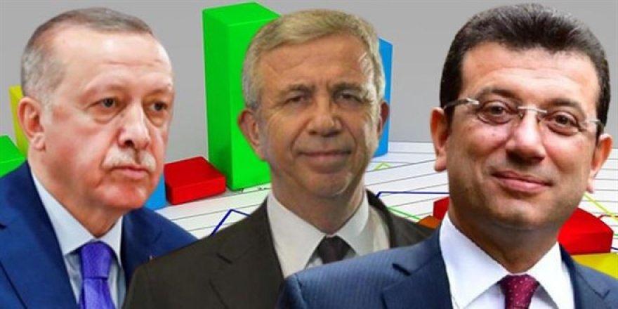 En beğenilen siyasetçi anketinde sıralama değişti