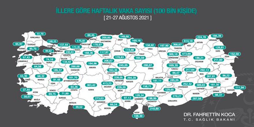 100 bin kişide görülen Kovid-19 vaka sayıları açıklandı