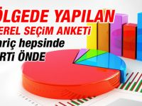 Türkiye'nin 7 bölgesinde son yerel seçim anketi