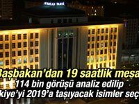 Başbakan Davutoğlu'ndan 19 saatlik vekil adayı mesaisi
