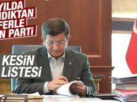 2015 Ak Parti Milletvekili Aday Listesi