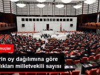 Partilerin Oy Dağılımına Göre Milletvekili Sayıları Belli Oluyor