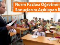 Norm Fazlası Öğretmen Atama Sonuçlarını Açıklayan İller