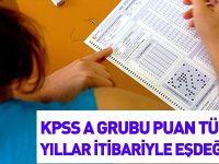 KPSS A Grubu puan türleri, yıllar itibariyle eşdeğer mi?