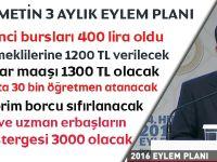 Hükümetin 2016 eylem planı açıklandı