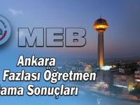 Ankara Norm Fazlası Öğretmen Atama Sonuçları 2015