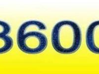 3600 Ek Gösterge İçin İmza Kampanyası