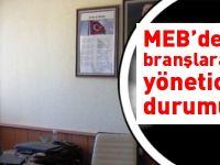 MEB'de hangi branşlar yönetici olabilecek?