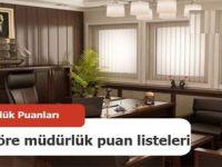 2016 MEB Müdürlük Görevlendirmelerinde Esas Puan Açıklayan İller