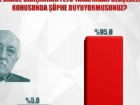Halkın FETÖ'ye Bakışı - İşte Anket Sonuçları