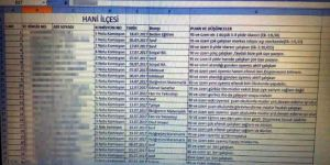 MEB Yönetici Mülakatlarında Bir Torpil Listesi Daha