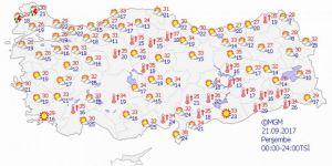 Yurtta hava durumu 21 Eylül 2017