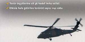 Zeytin Dalı Harekatı'nda 1141 terörist etkisiz hale getirildi