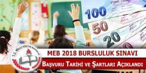 İlköğretim ve Ortaöğretim Kurumları Bursluluk Sınavı Başvuru Kılavuzu 2018