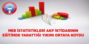 """""""MEB İstatistikleri Eğitimdeki Yıkımı Ortaya Koydu"""""""