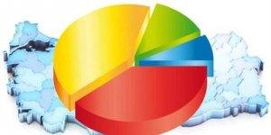 Metropoll'ün anketine göre 3 parti barajı aşıyor