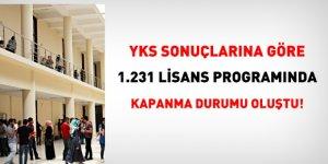 YKS sonuçlarına göre kapanmakla karşı karşıya alan lisans programları