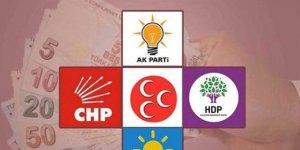 5 partiye Hazine'den 645 milyon lira yardım
