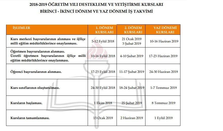 2018-2019-ogretim-yili-destekleme-ve-yetistirme-kurslari-2.-donem-is-takvimi.jpg