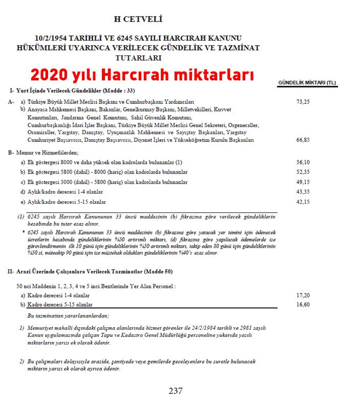 harcirah2.jpg